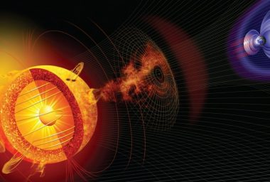 Bitcoin's Cosmic Threat: Beware the Magnetic Field