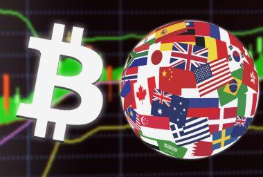 Geopolitical Turmoil Spurs Bitcoin Investments Worldwide