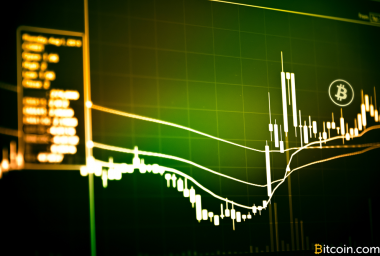 Markets Update: Bitcoin's Price and Market Share Dominance Declines