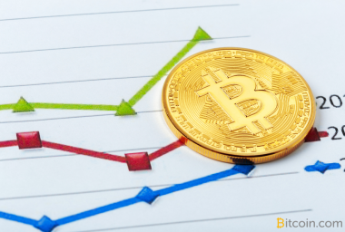 Markets Update: Bears Drag the Bitcoin Price Down to New Lows