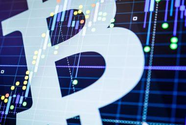 Markets Update: Bitcoin Price Pops Higher But Meets Upper Resistance