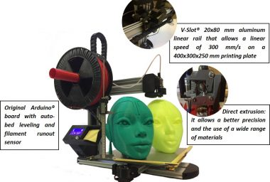 PR: 3D-Token ICO - 3D Printing Robots' Network Expansion Started