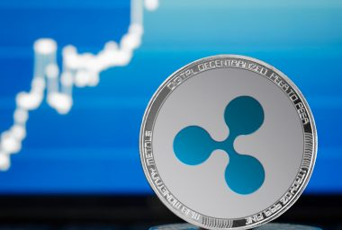 Markets Update: XRP Briefly Dethrones ETH as Second Largest Crypto