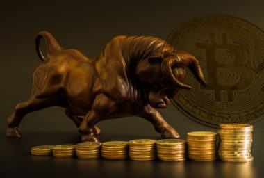 Markets Update: BTC Tests $4,000, BCH and ETH Test $150
