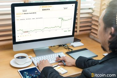 Markets Update: Optimism Grows as Cryptocurrency Prices Surge